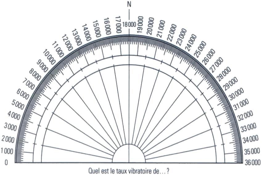 L'attribut alt de cette image est vide, son nom de fichier est planche-radiesthésie-mesure-taux-vibratoire.jpg.
